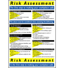 General Awareness Safety Posters - 'Risk Assessment'