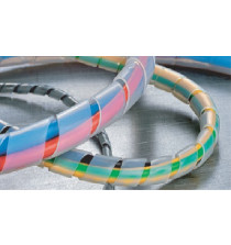 Cable /Wire Bundling System 9.5mm to 100mm