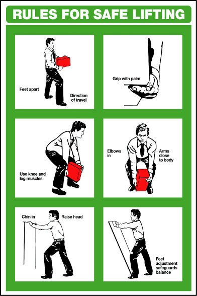 General Awareness Safety Posters - 'Rules For Safe Lifting'