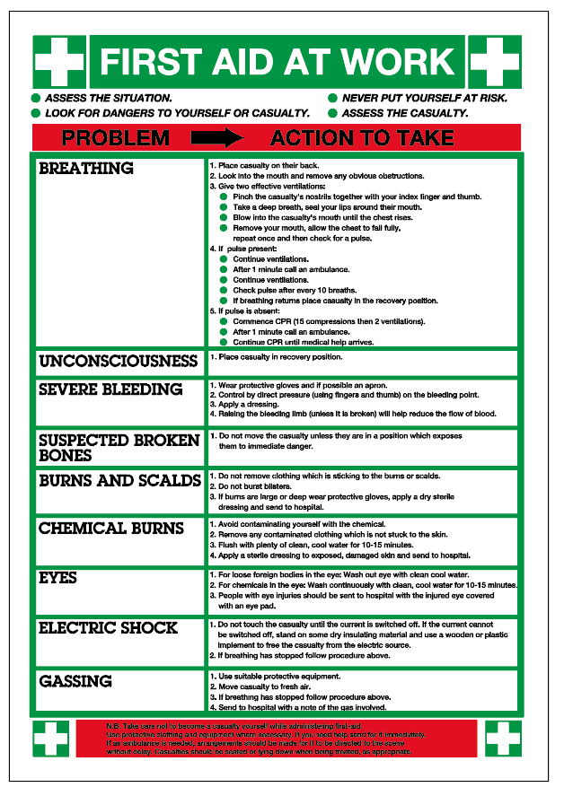 General Awareness Safety Posters - 'First Aid At Work'