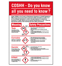 'COSHH - Do You Know All You Need to Know?'